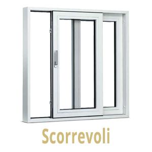 Porte finestre prezzi bassi terminali antivento per for Serramenti pvc torino prezzi
